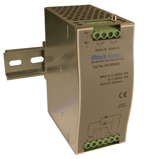PSC Compact Class 2 Series