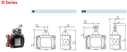 D Series RW