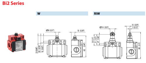 Bi2 Series RIW