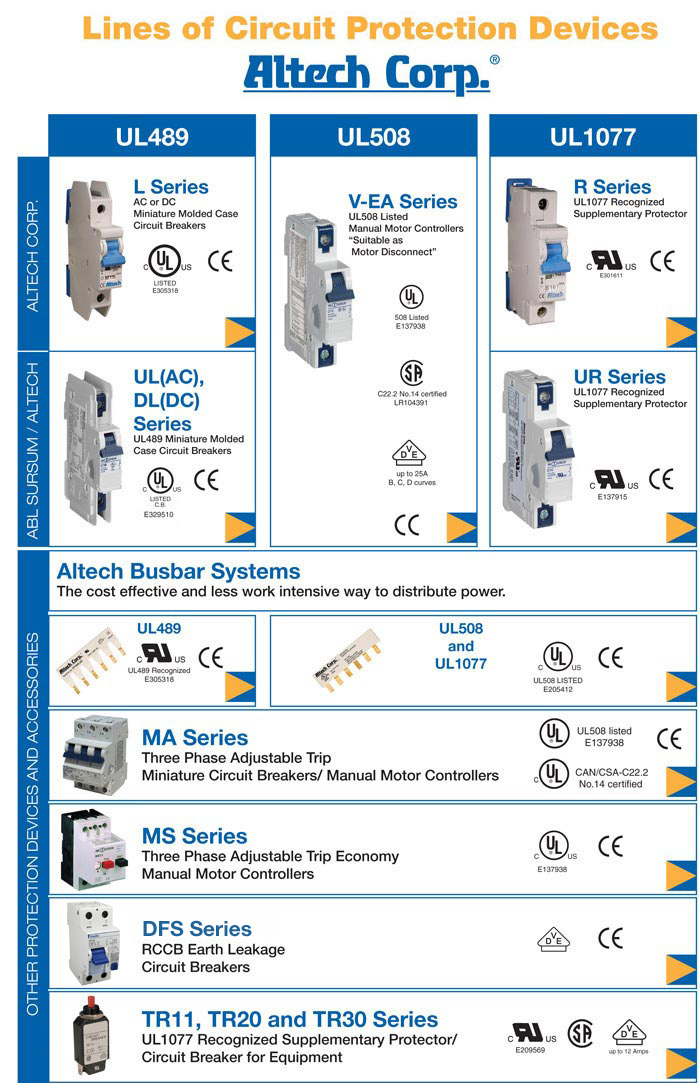 circuit breaker guide pictures to pin on pinterest