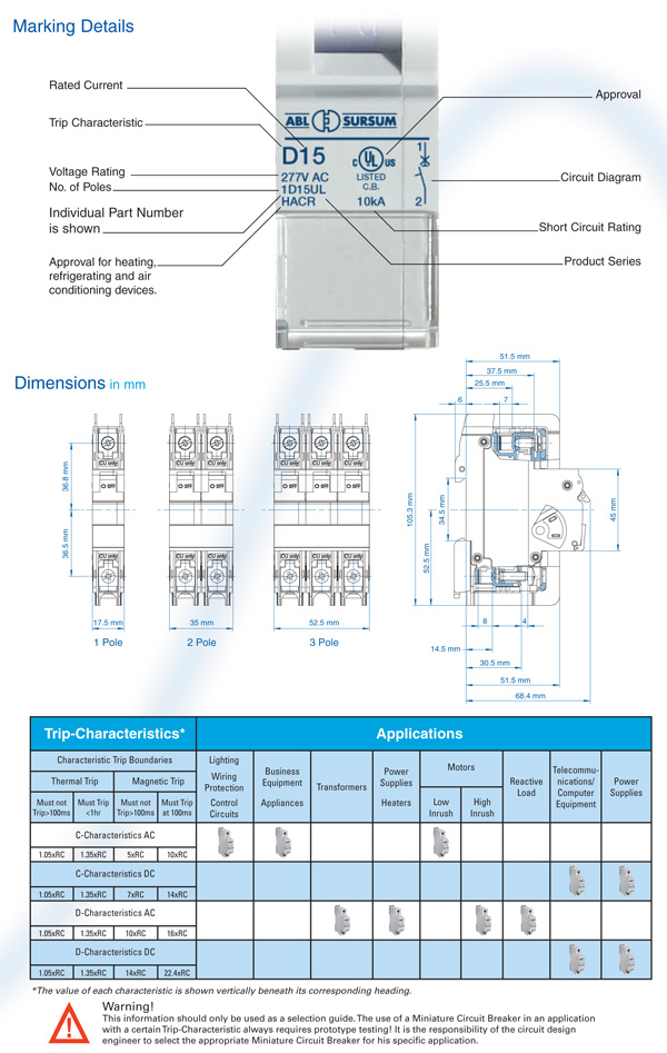 Altech Circuit Protection Devices