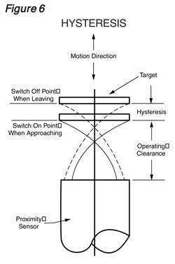 Excellent Sensors Wiring Database Lotapmagn4X4Andersnl