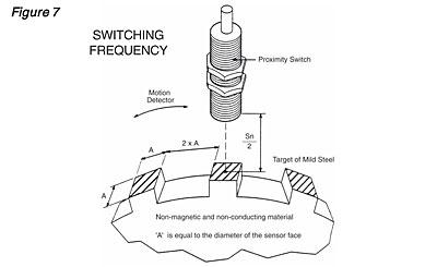 Marvelous Sensors Wiring Database Lotapmagn4X4Andersnl