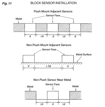 Fantastic Sensors Wiring Database Lotapmagn4X4Andersnl